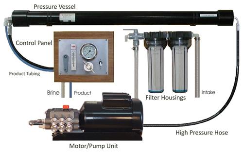 EchoTec modular watermaker